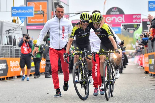 Yates Chaves stagione 2018 Etna